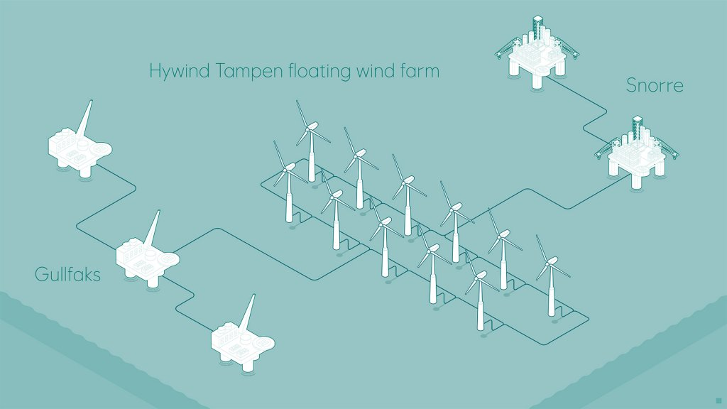Illustration of Hywind Tampen